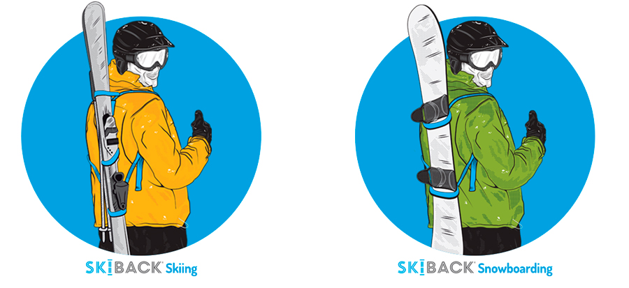 Skiback