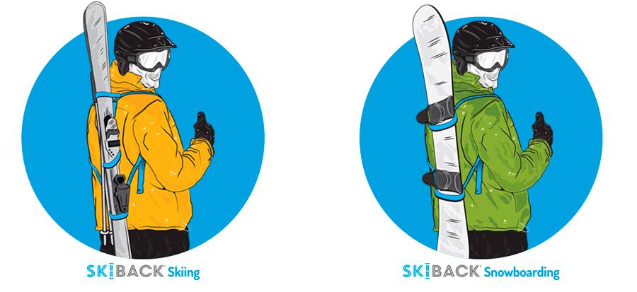 Skiback